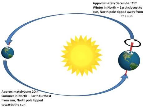 sun-earth1